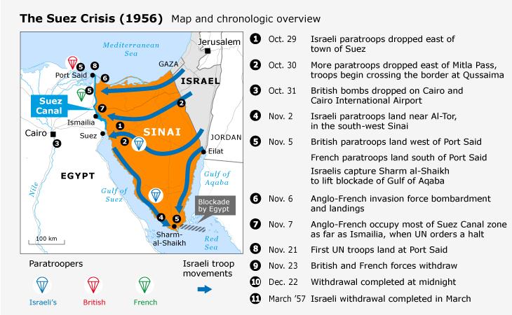 Obr. 2: Přehledná mapa průběhu Suezské krize (zdroj: http://www.crethiplethi.com).